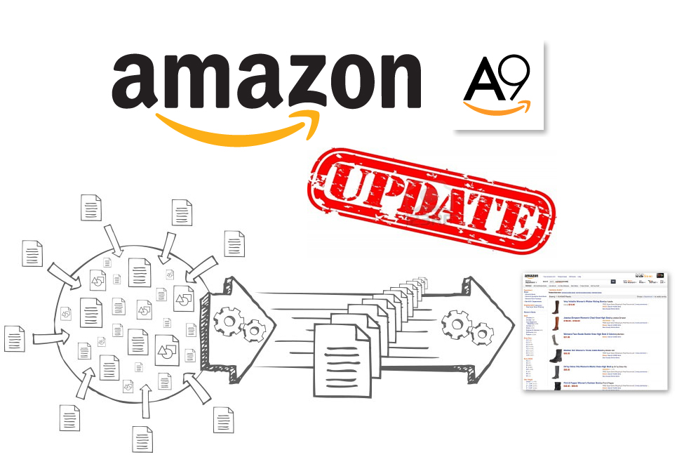 Amazon A9 Algorithmus