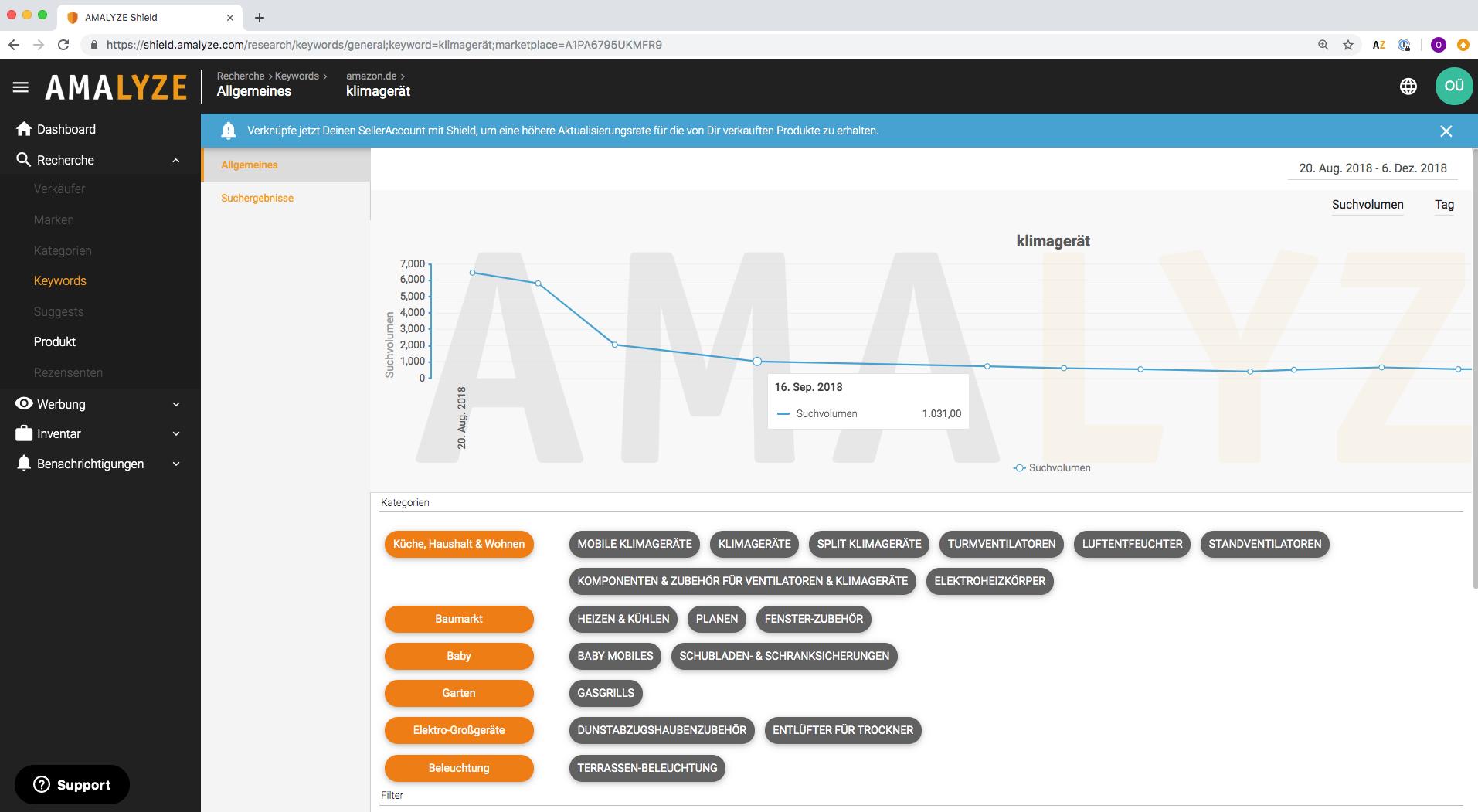 AMALYZE Keyword Recherche_Suchvolumen und Kategorien