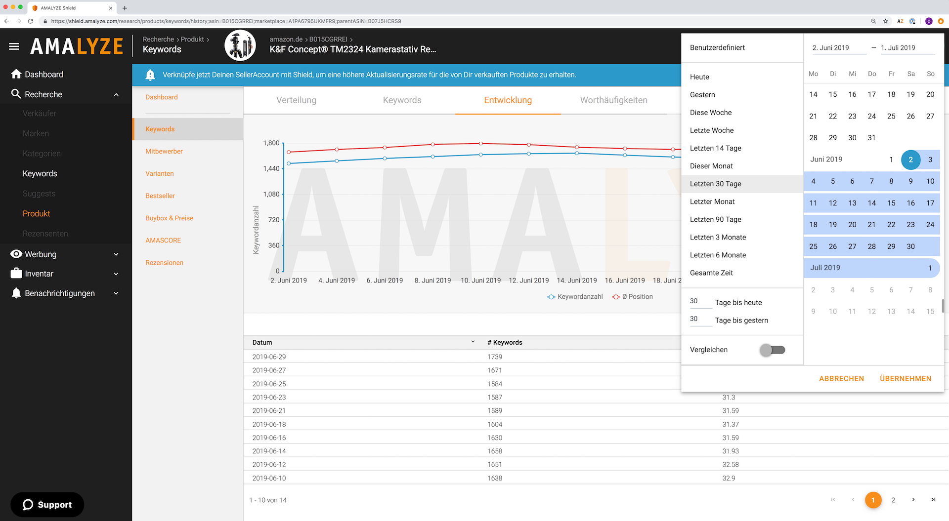 Amazon Keyword Rankings sicht bar machen in AMALYZE Shield