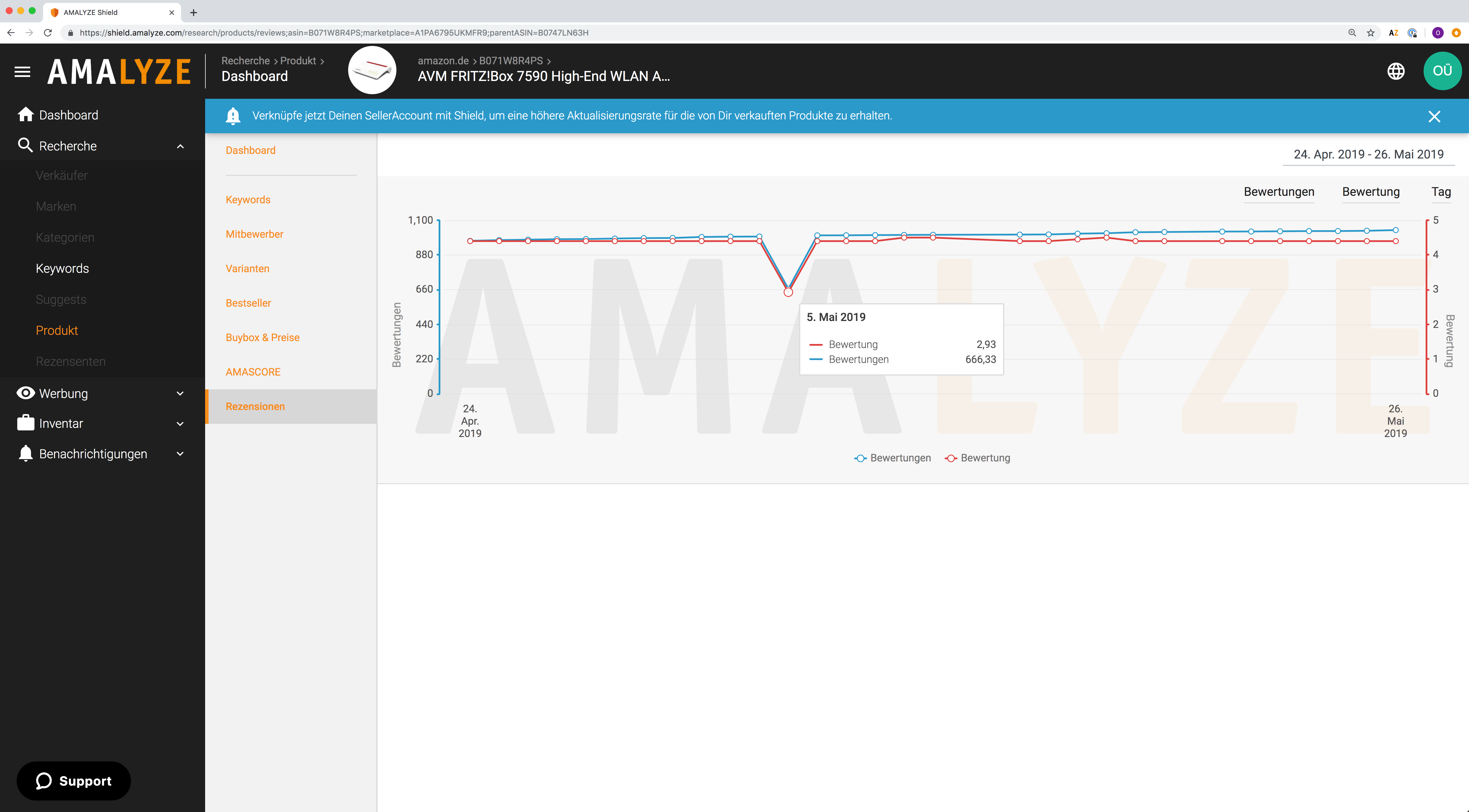 Amazon Tool AMALYZE_Review development and ratings make visible