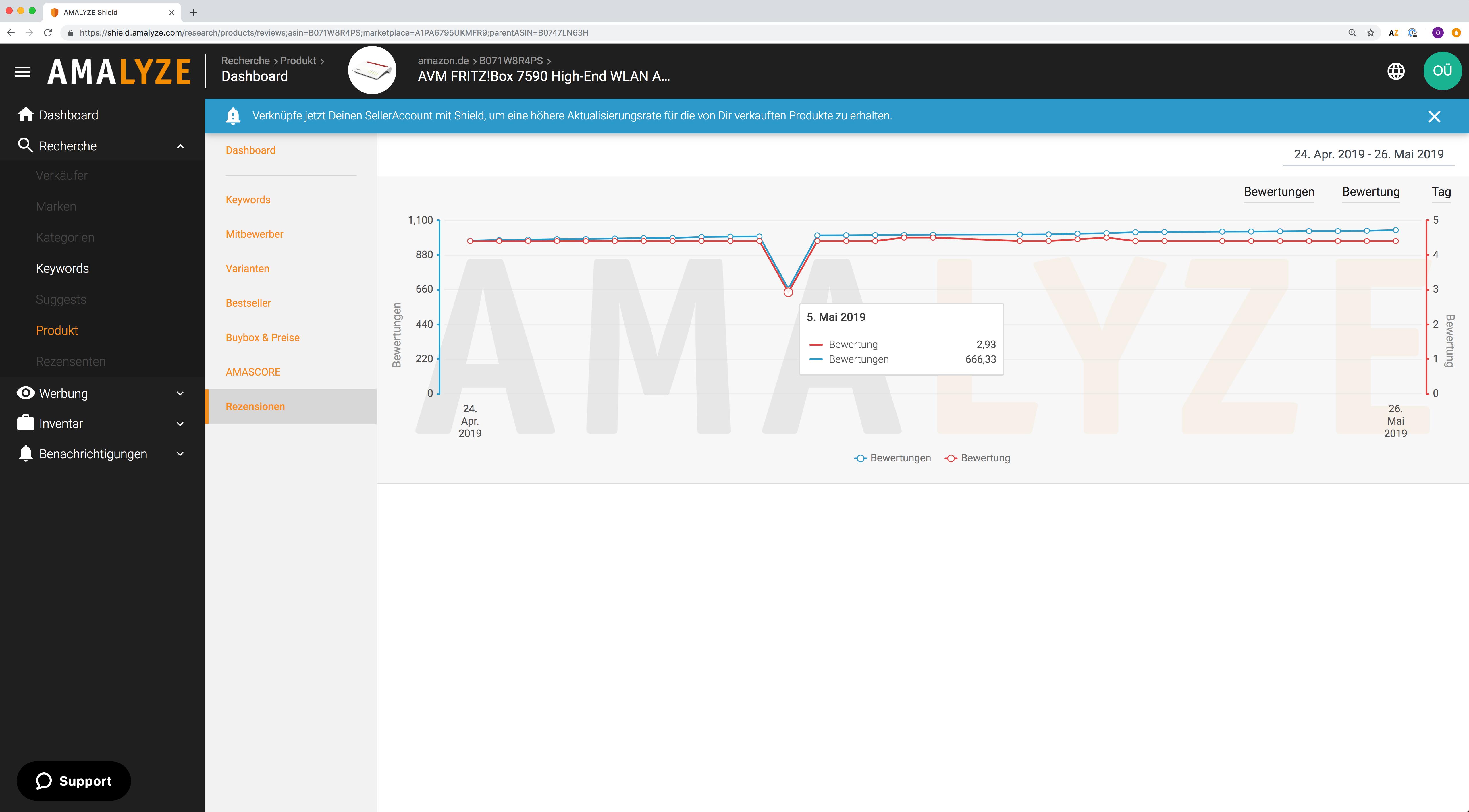Amazon Tool AMALYZE_Rezensionsentwicklung und Ratings sichtbar machen
