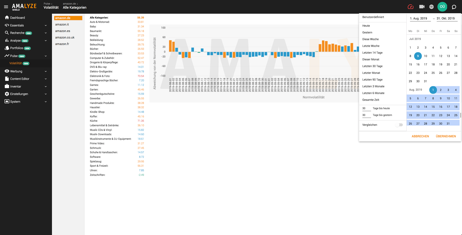 AMALYZE Shield Pulse_Auswertung der Amazon SERP Volatilität_Datumsauswahl