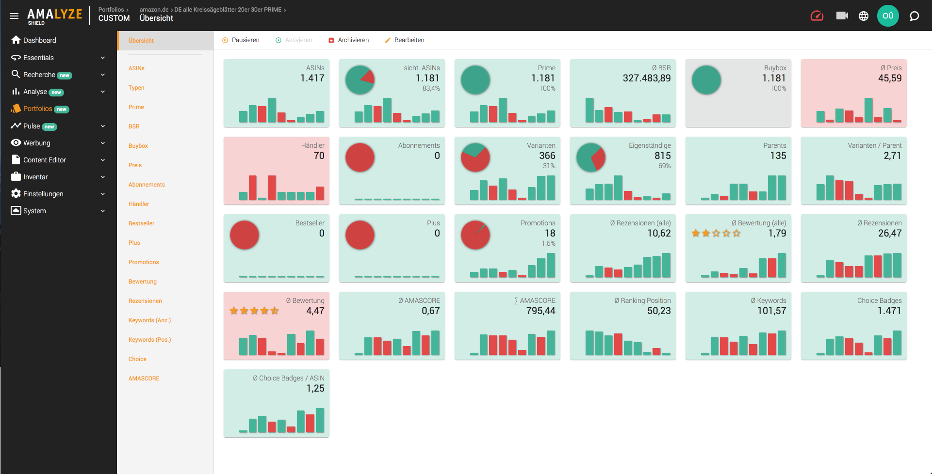 AMALYZE Shield_Einzel Portfolio Übersicht_Alle Amazon KPIs im Blick