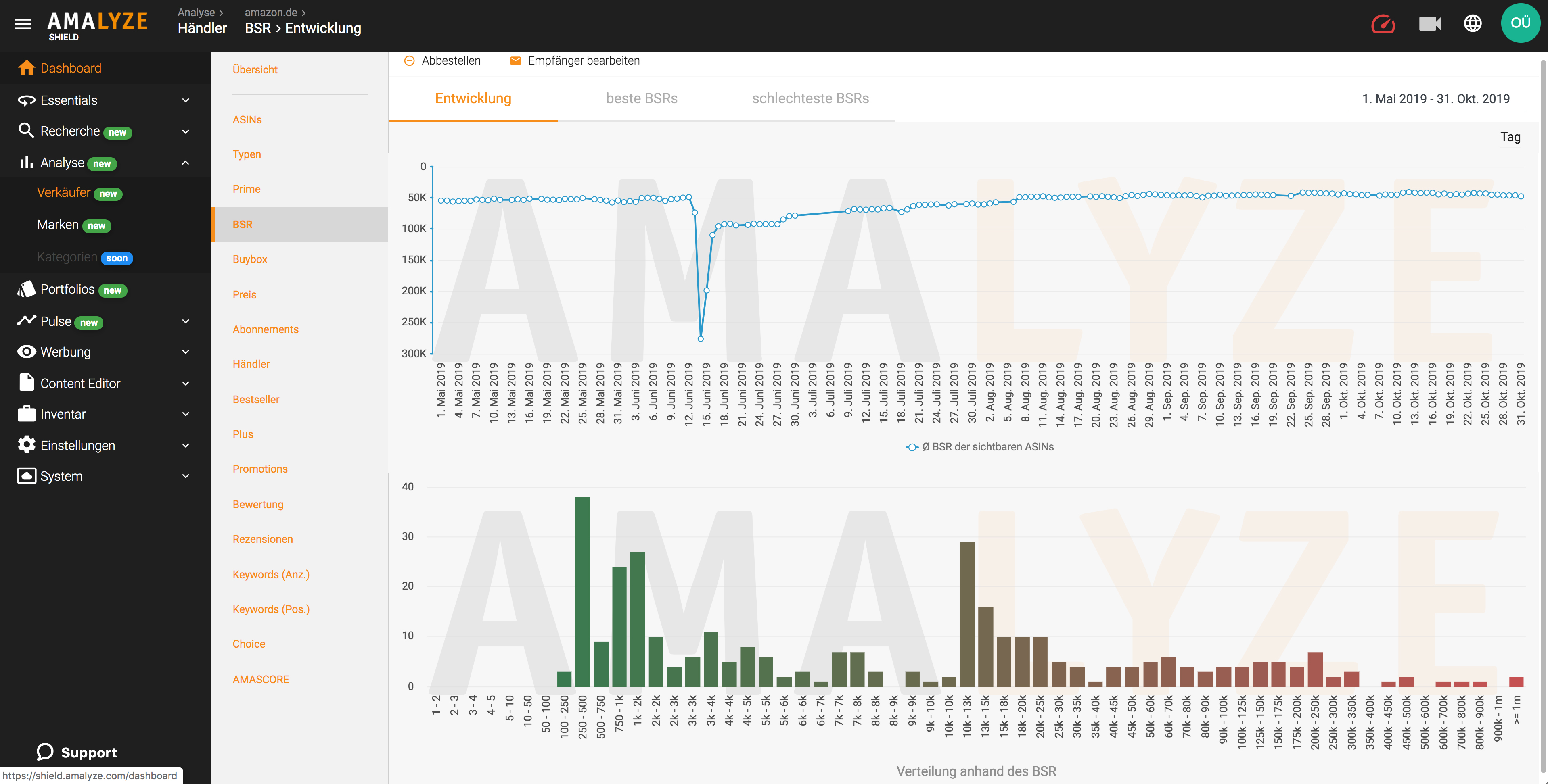 Amazon Seller-Analyse mit AMALYZE Shield_BSR Entwicklung im Seller Portfolio