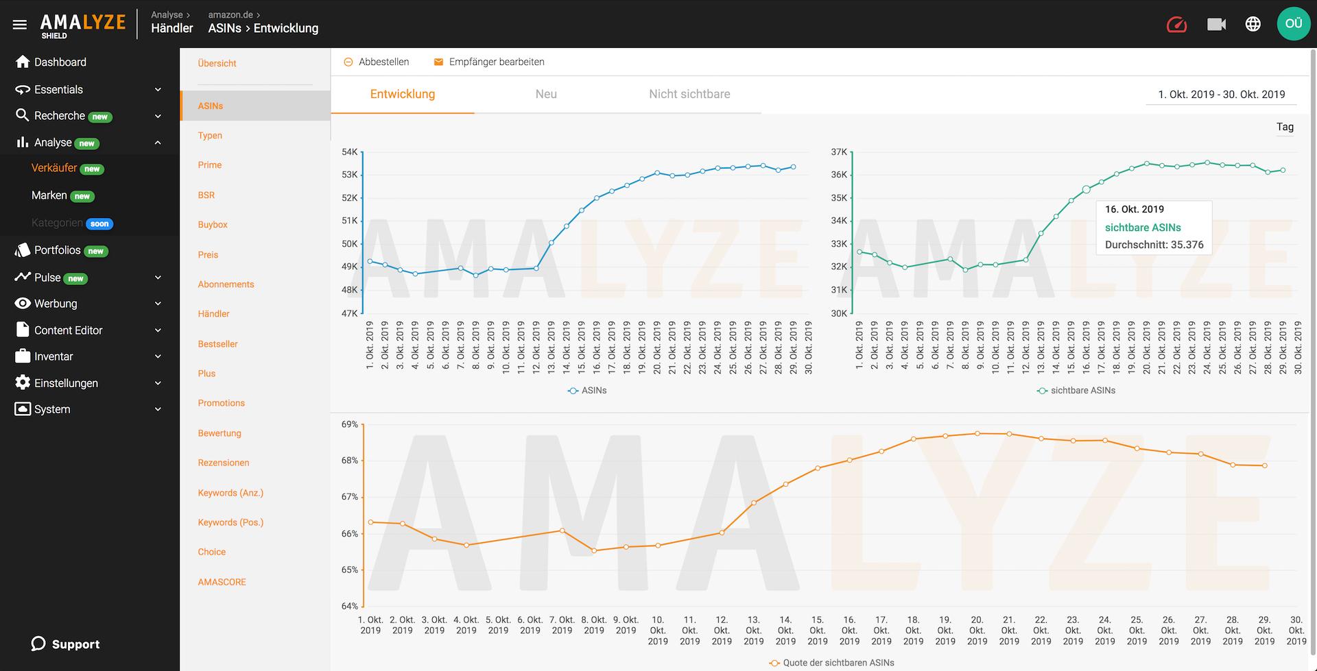 Amazon Tool AMALYZE_Analyse Modul_Seller Portfolio ASIN Übersicht