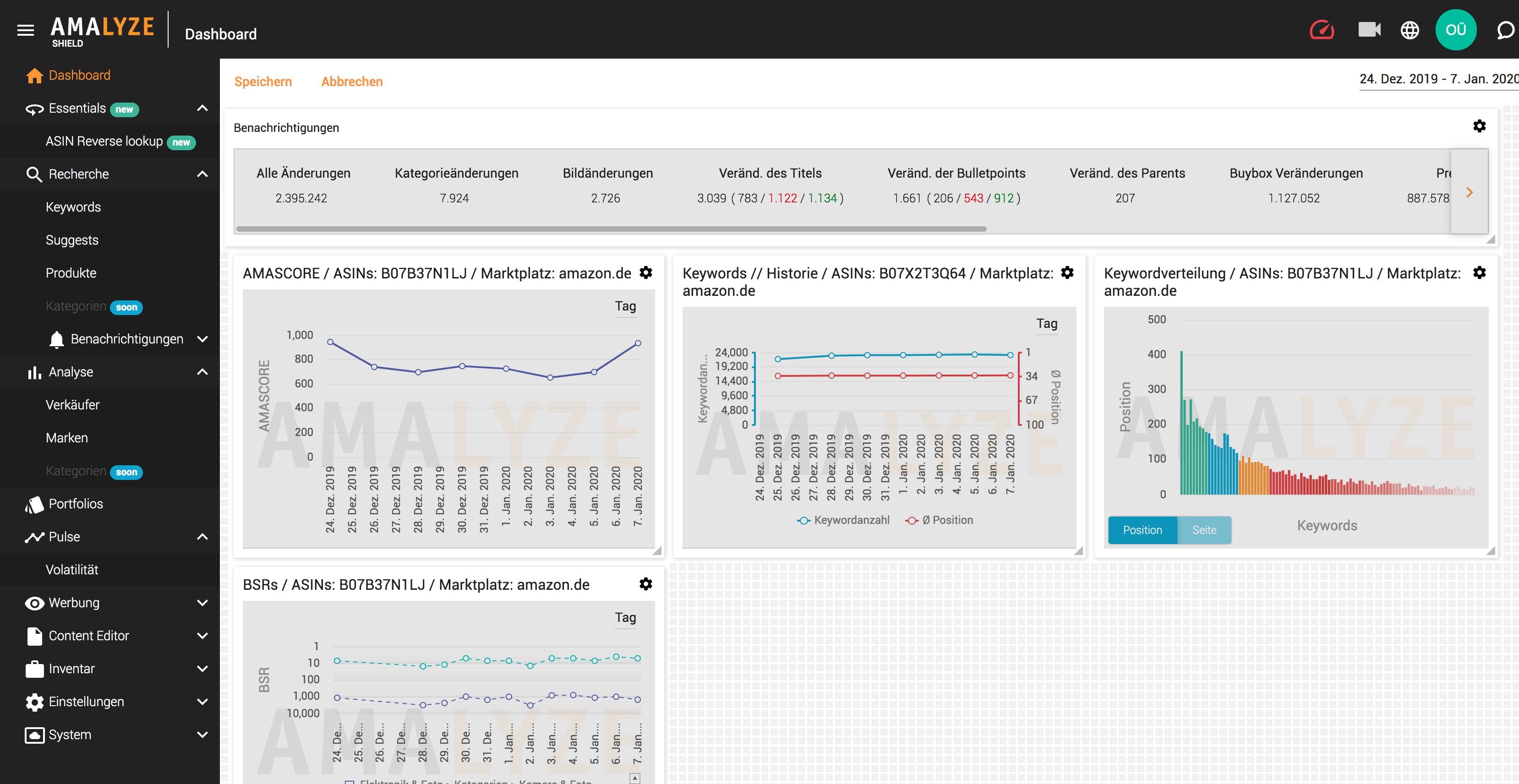 Dashboard_Positionierung von Charts